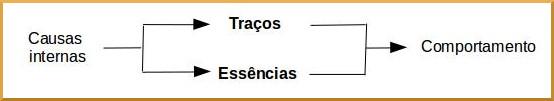 teo_impl_causais